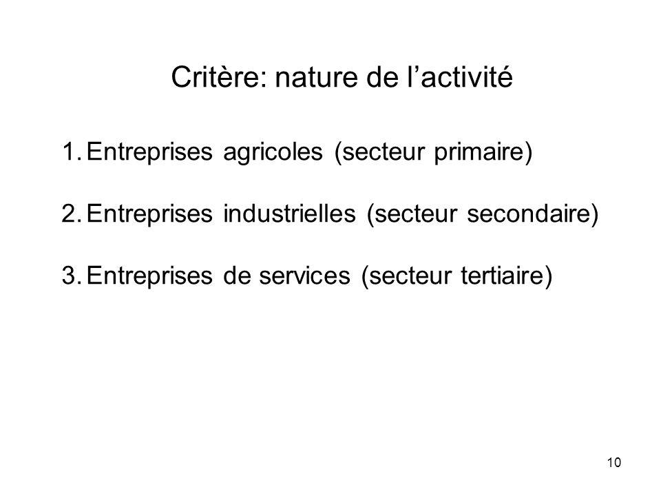 10 1.Entreprises agricoles (secteur primaire) 2.Entreprises industrielles (secteur secondaire) 3.Entreprises de services (secteur tertiaire) Critère: