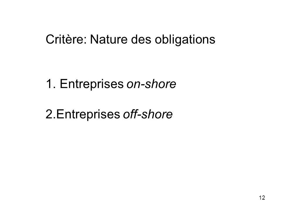 12 Critère: Nature des obligations 1. Entreprises on-shore 2.Entreprises off-shore