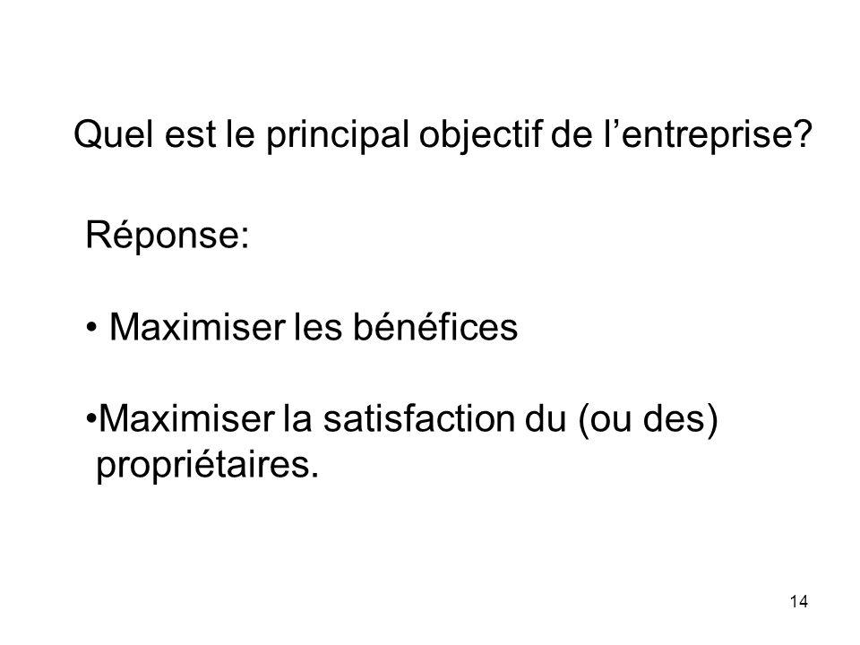 14 Quel est le principal objectif de lentreprise? Réponse: Maximiser les bénéfices Maximiser la satisfaction du (ou des) propriétaires.