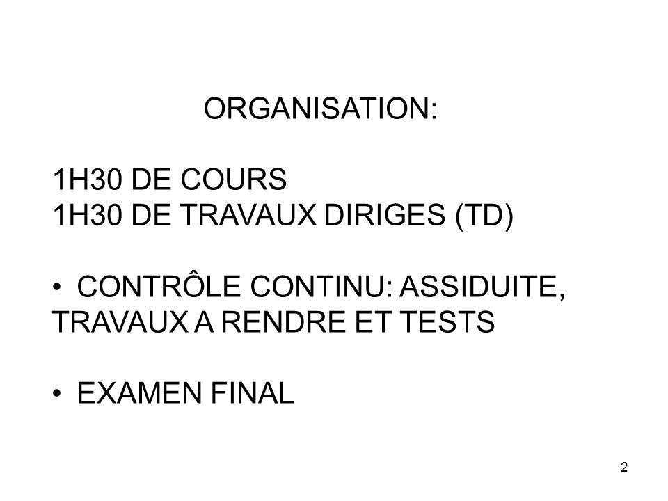 2 ORGANISATION: 1H30 DE COURS 1H30 DE TRAVAUX DIRIGES (TD) CONTRÔLE CONTINU: ASSIDUITE, TRAVAUX A RENDRE ET TESTS EXAMEN FINAL