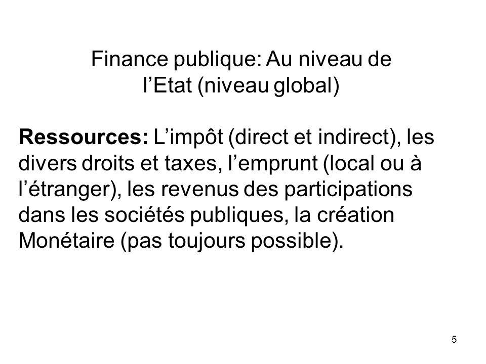 5 Finance publique: Au niveau de lEtat (niveau global) Ressources: Limpôt (direct et indirect), les divers droits et taxes, lemprunt (local ou à létra