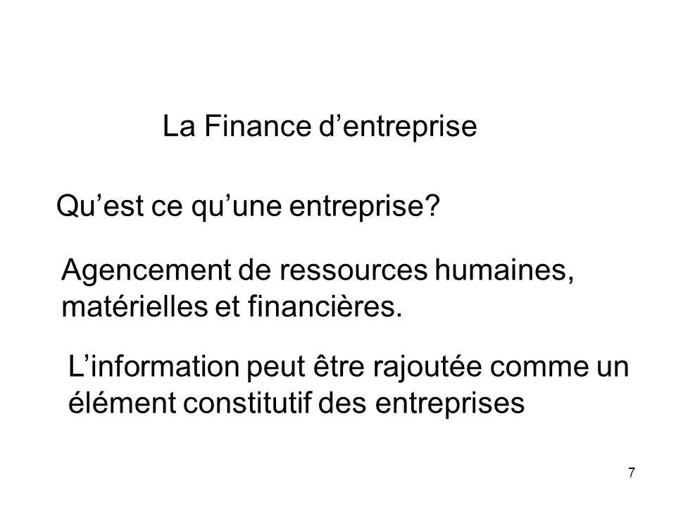 7 La Finance dentreprise Quest ce quune entreprise? Agencement de ressources humaines, matérielles et financières. Linformation peut être rajoutée com