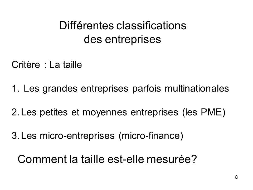 8 Différentes classifications des entreprises Critère : La taille 1. Les grandes entreprises parfois multinationales 2.Les petites et moyennes entrepr