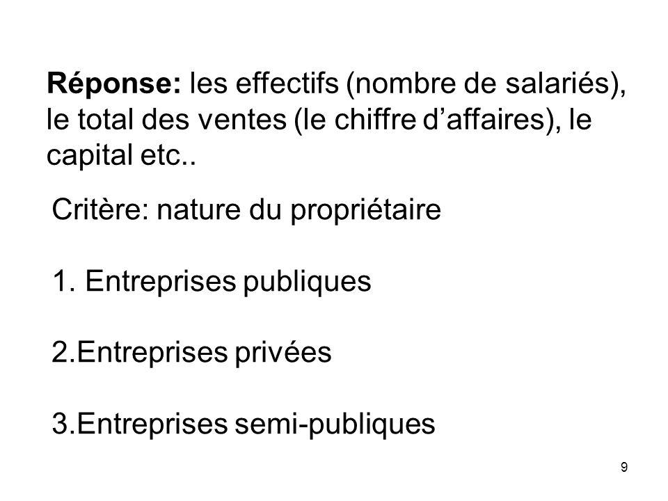 9 Réponse: les effectifs (nombre de salariés), le total des ventes (le chiffre daffaires), le capital etc.. Critère: nature du propriétaire 1. Entrepr