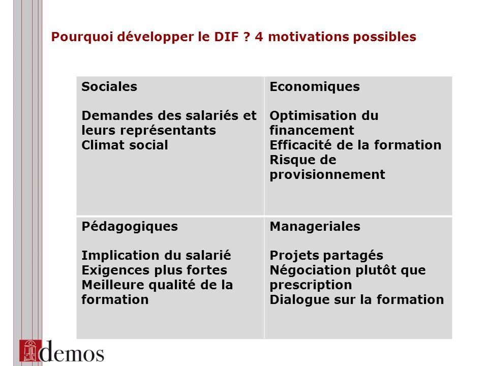 Pourquoi développer le DIF ? 4 motivations possibles Sociales Demandes des salariés et leurs représentants Climat social Economiques Optimisation du f