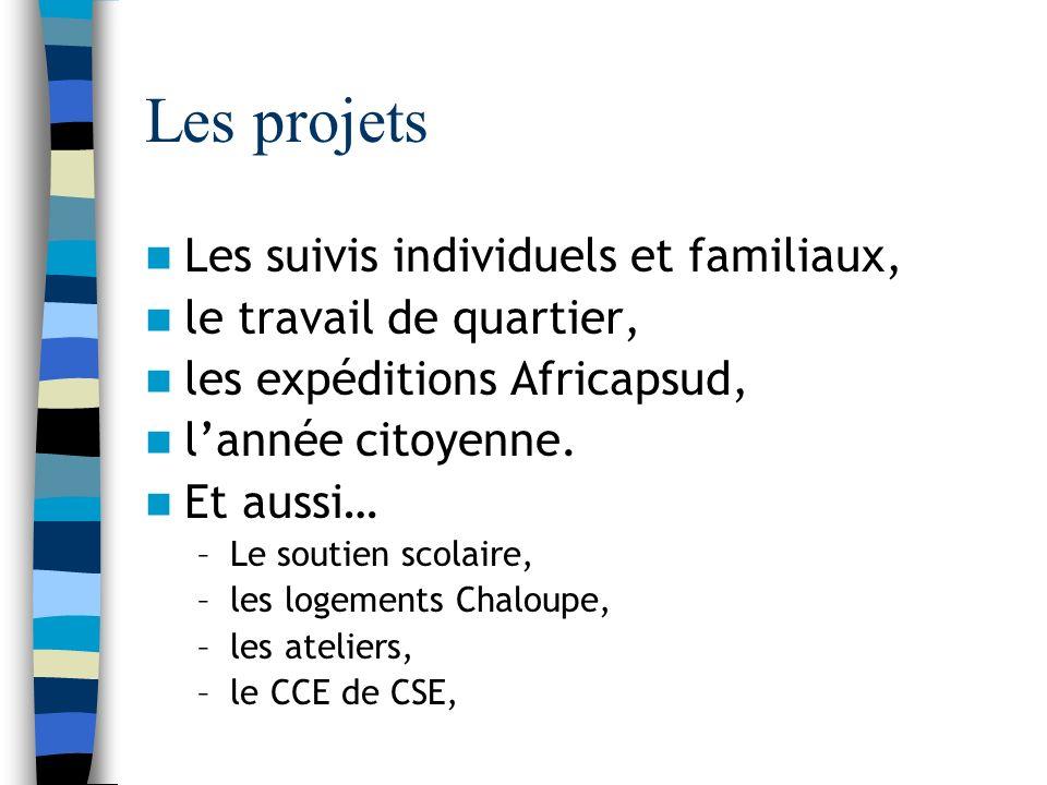 Les suivis individuels et familiaux, le travail de quartier, les expéditions Africapsud, lannée citoyenne.