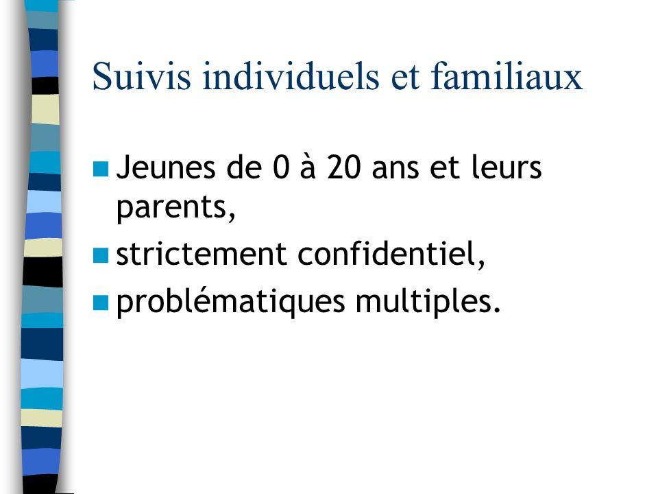 Suivis individuels et familiaux Jeunes de 0 à 20 ans et leurs parents, strictement confidentiel, problématiques multiples.