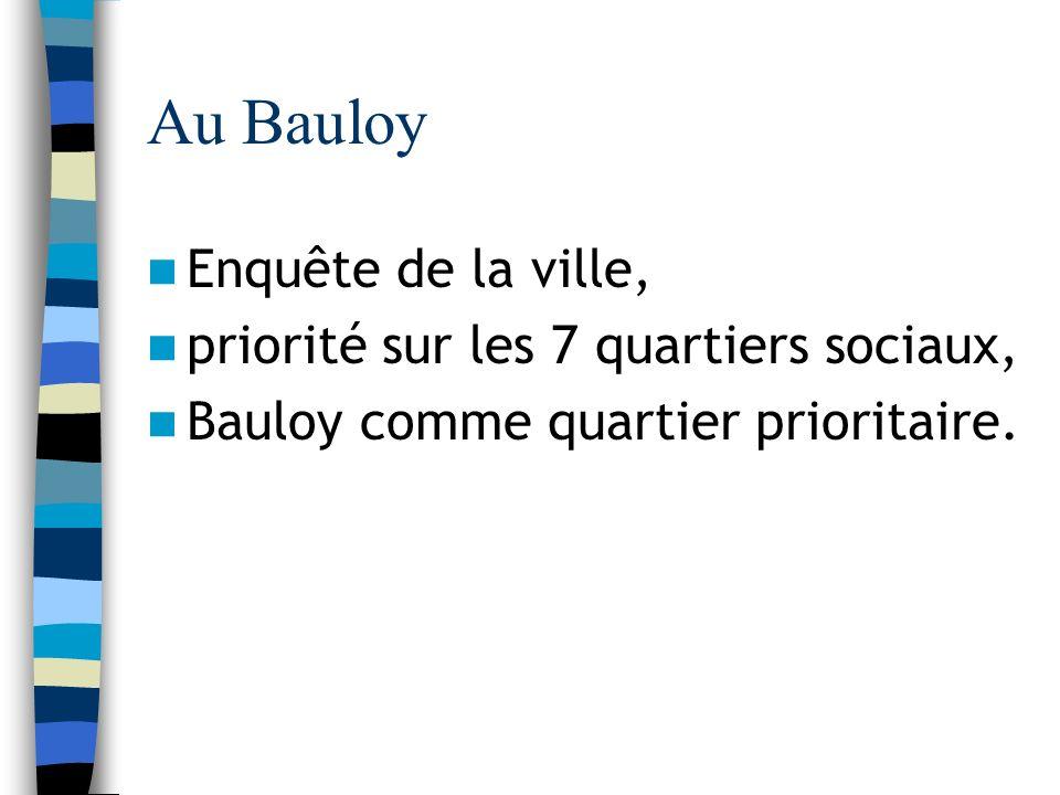 Au Bauloy Enquête de la ville, priorité sur les 7 quartiers sociaux, Bauloy comme quartier prioritaire.