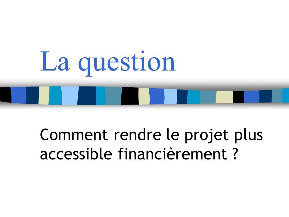 La question Comment rendre le projet plus accessible financièrement