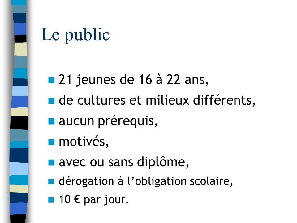 Le public 21 jeunes de 16 à 22 ans, de cultures et milieux différents, aucun prérequis, motivés, avec ou sans diplôme, dérogation à lobligation scolaire, 10 par jour.