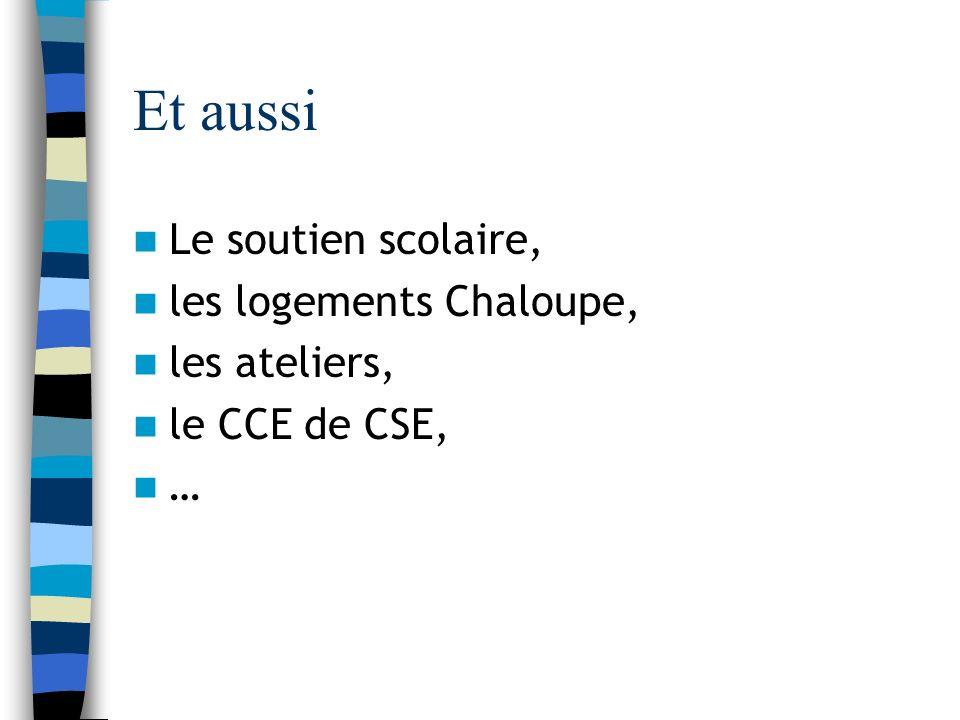 Et aussi Le soutien scolaire, les logements Chaloupe, les ateliers, le CCE de CSE, …