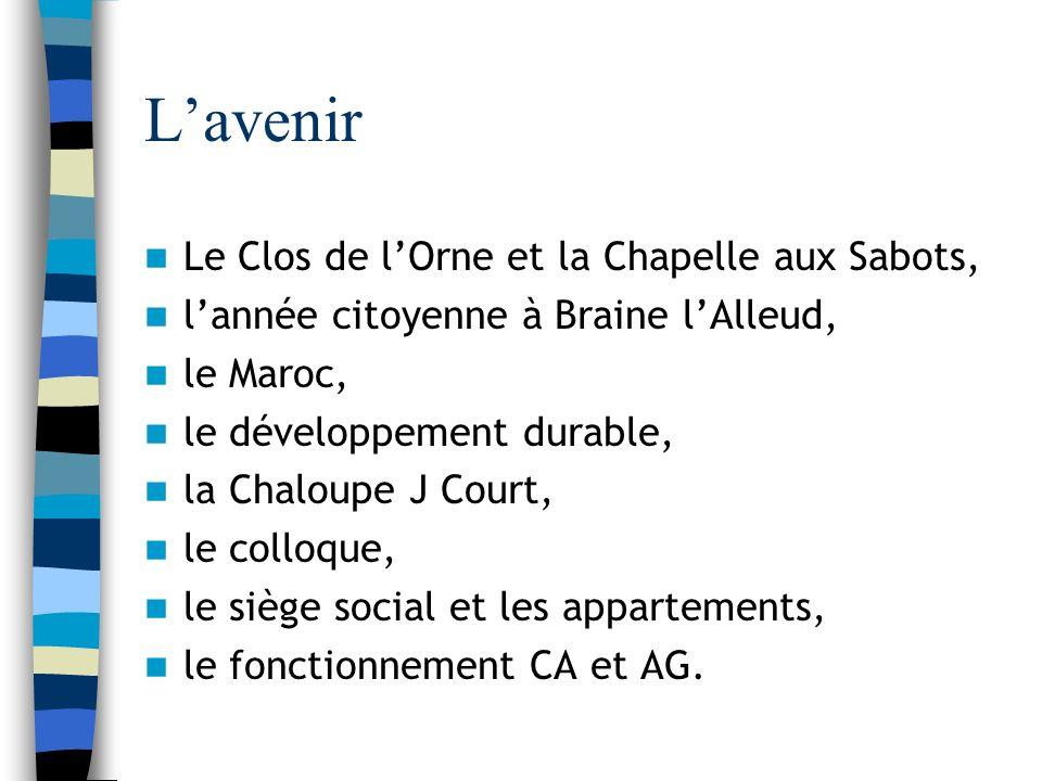 Lavenir Le Clos de lOrne et la Chapelle aux Sabots, lannée citoyenne à Braine lAlleud, le Maroc, le développement durable, la Chaloupe J Court, le colloque, le siège social et les appartements, le fonctionnement CA et AG.