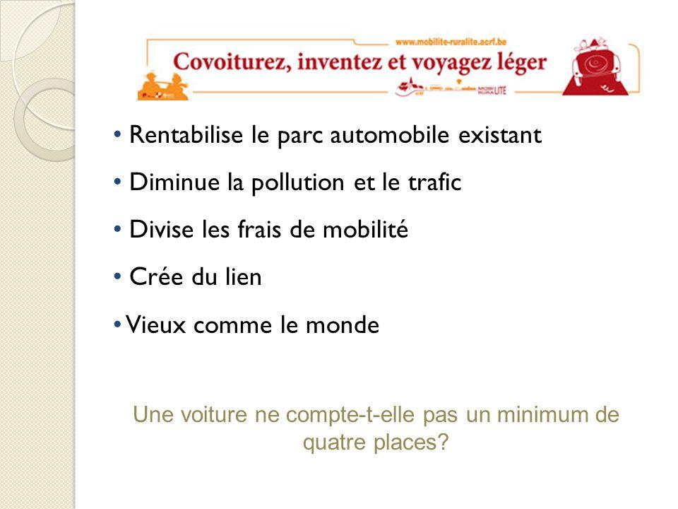 Rentabilise le parc automobile existant Diminue la pollution et le trafic Divise les frais de mobilité Crée du lien Vieux comme le monde Une voiture ne compte-t-elle pas un minimum de quatre places