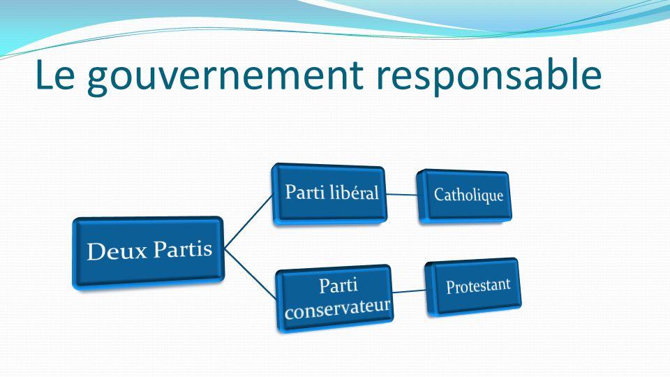 Le gouvernement responsable
