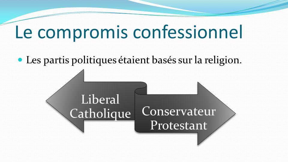 Le compromis confessionnel Les partis politiques étaient basés sur la religion. Liberal Catholique Conservateur Protestant