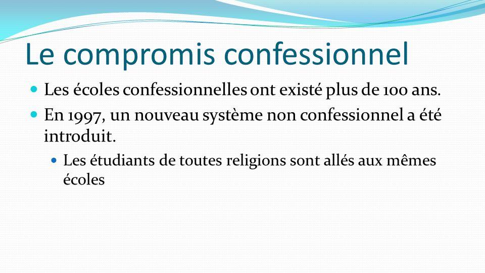 Le compromis confessionnel Les écoles confessionnelles ont existé plus de 100 ans. En 1997, un nouveau système non confessionnel a été introduit. Les