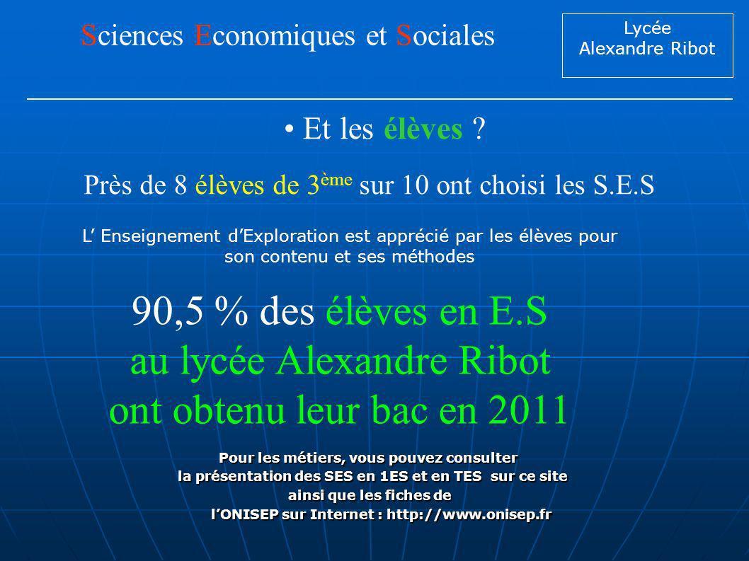 Lycée Alexandre Ribot Et les élèves ? Sciences Economiques et Sociales Près de 8 élèves de 3 ème sur 10 ont choisi les S.E.S 90,5 % des élèves en E.S