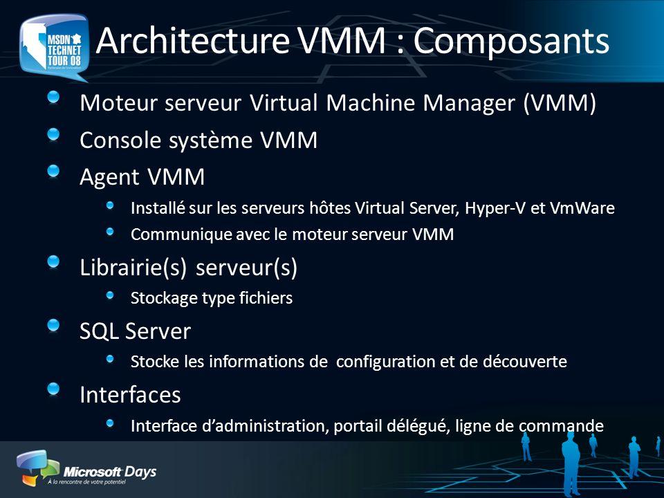 Architecture VMM : Composants Moteur serveur Virtual Machine Manager (VMM) Console système VMM Agent VMM Installé sur les serveurs hôtes Virtual Serve