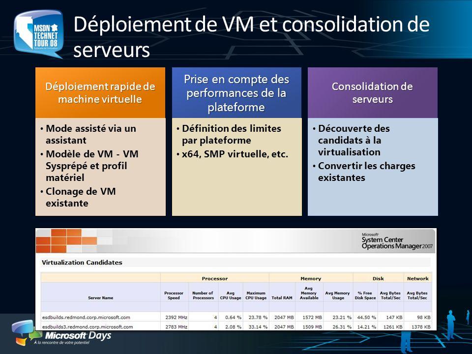 Déploiement de VM et consolidation de serveurs Déploiement rapide de machine virtuelle Mode assisté via un assistant Modèle de VM - VM Sysprépé et pro