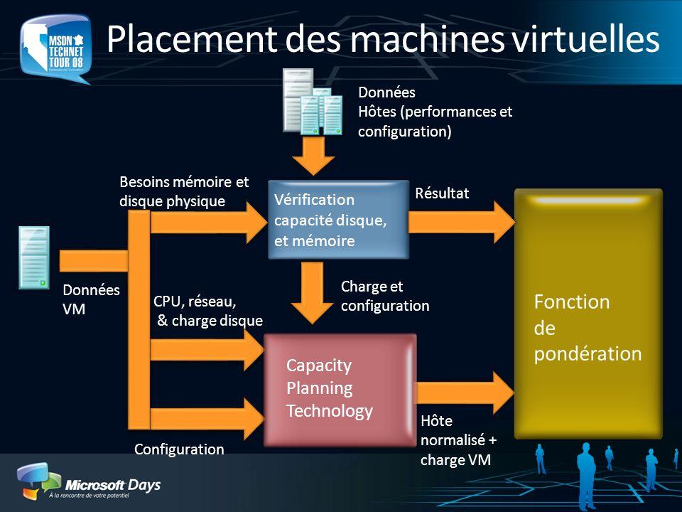 Fonction de pondération Vérification capacité disque, et mémoire Données VM Capacity Planning Technology Données Hôtes (performances et configuration)