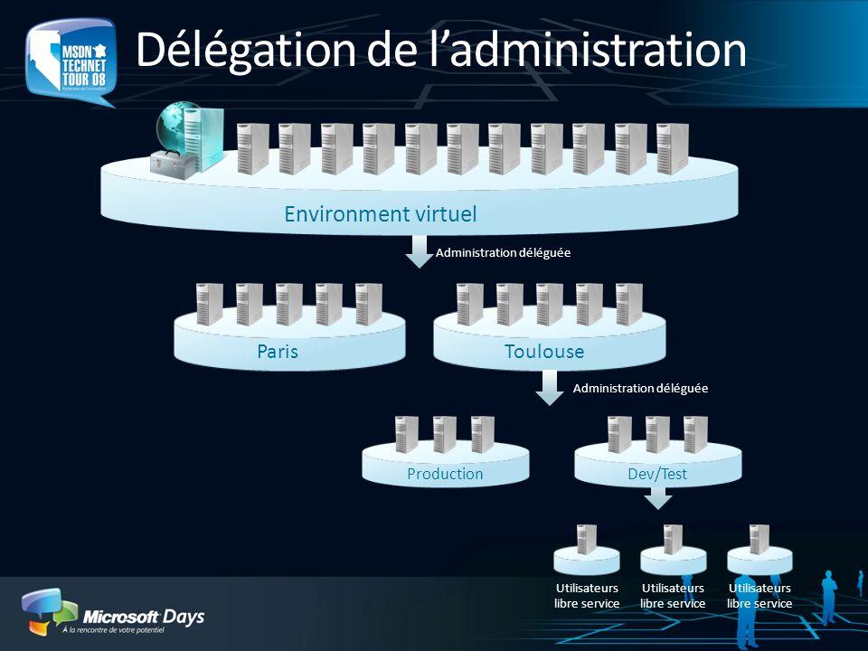 Délégation de ladministration ParisToulouse ProductionDev/Test Utilisateurs libre service Utilisateurs libre service Utilisateurs libre service Enviro