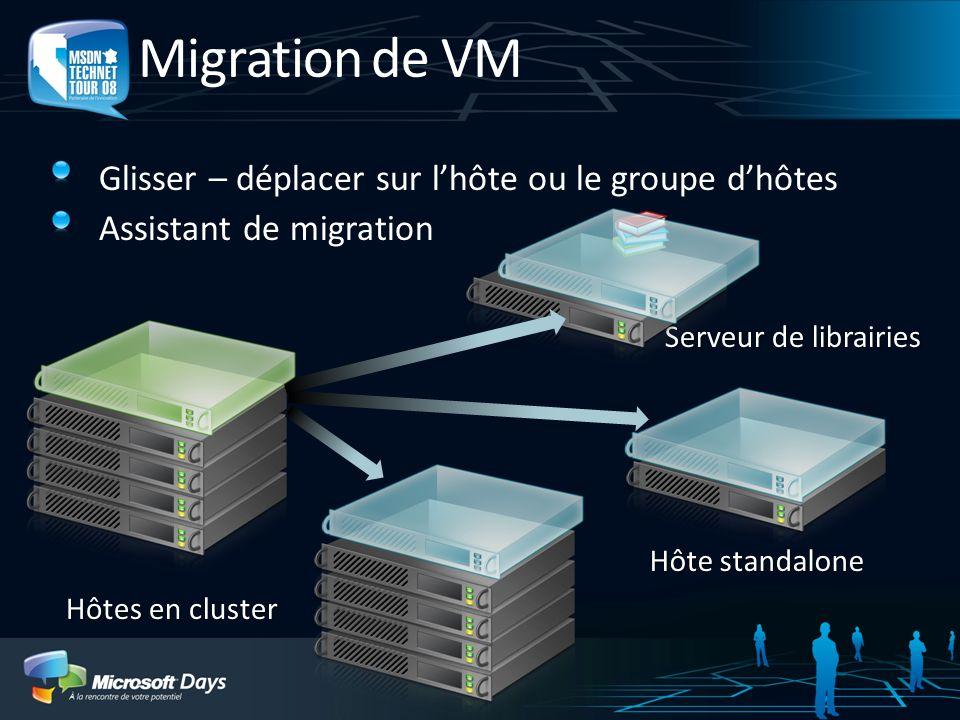 Déploiement/migration et stockage Déploiement réseau (LAN) via BITS Migration entre nœuds de cluster – VMware and Hyper-V Intégration avec le service VDS pour les migrations SAN sur Fiber-Channel ou iSCSI Support des solutions N-Port ID Virtualization (NPIV) pour les SANs Fiber-Channel