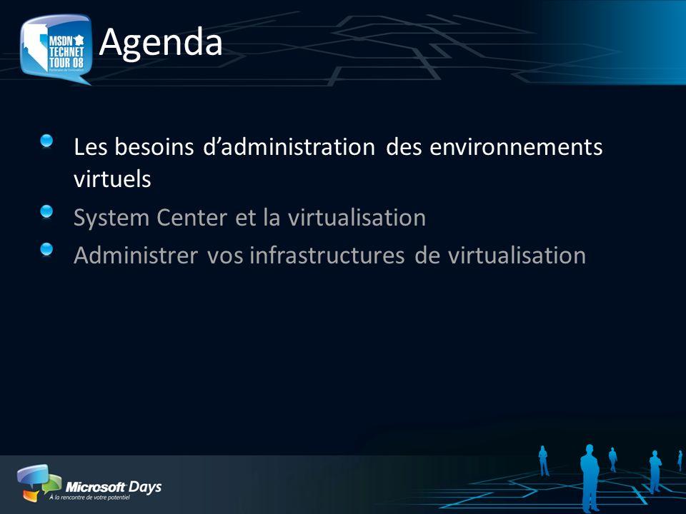 La virtualisation de plus en plus omniprésente dans lentreprise La virtualisation fournit un moyen dassouplir les contraintes et daugmenter la flexibilité