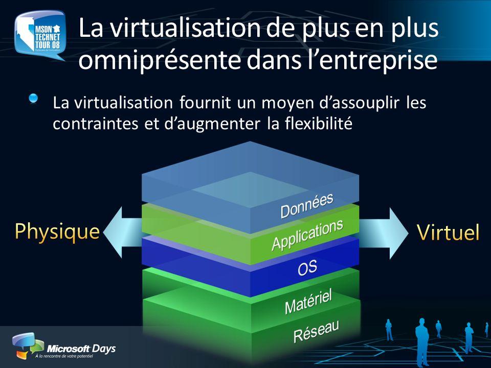 Administration La virtualisation du Datacenter au poste de travail Virtualisation dapplications Virtualisation de présentation Virtualisation de serveurs Virtualisation de profil Redirection Documents Fichiers hors ligne Virtualisation du poste