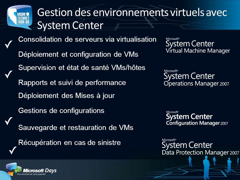 Consolidation de serveurs via virtualisation Déploiement et configuration de VMs Supervision et état de santé VMs/hôtes Rapports et suivi de performan