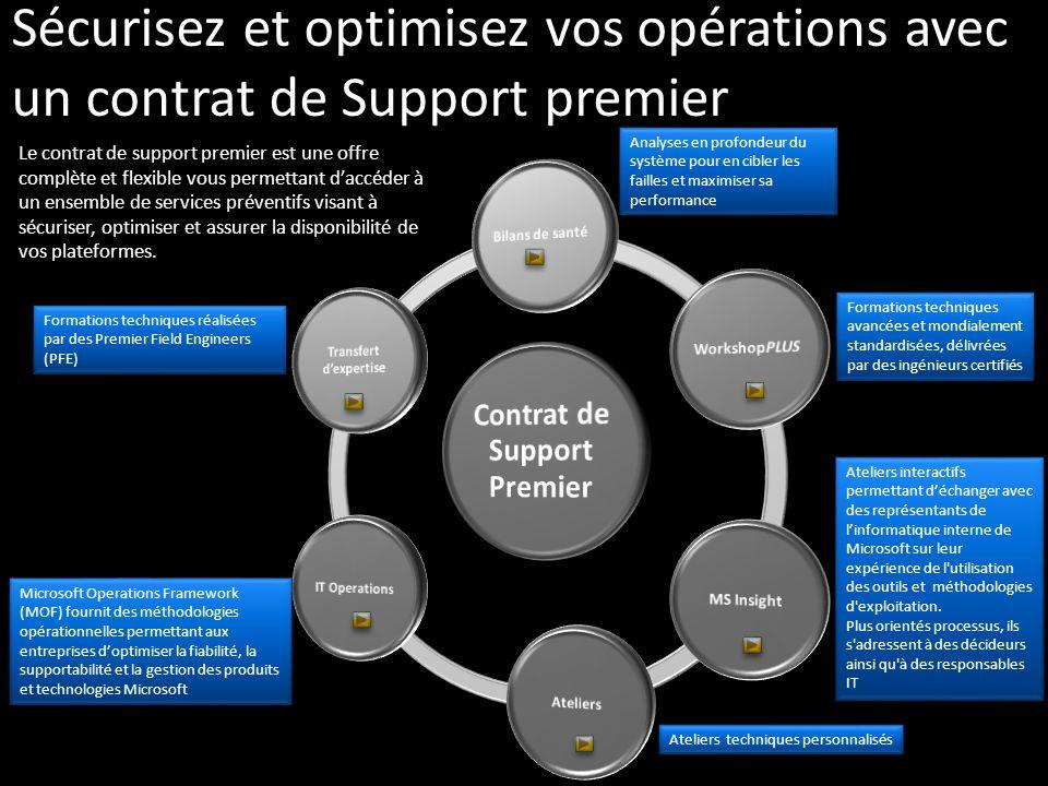 Analyses en profondeur du système pour en cibler les failles et maximiser sa performance Formations techniques avancées et mondialement standardisées,