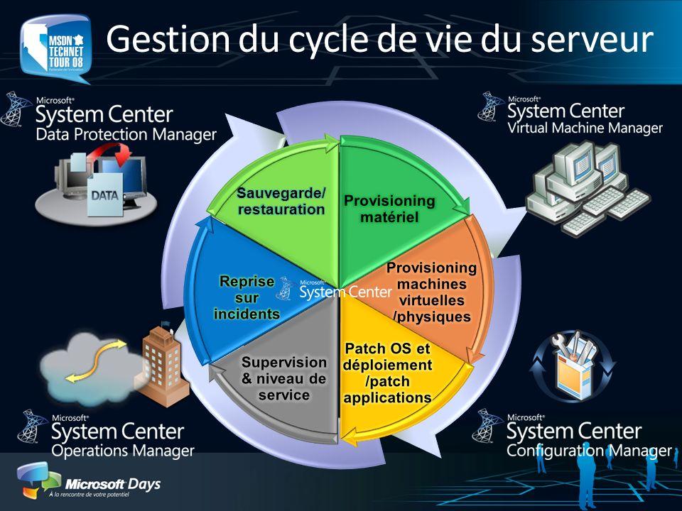 Gestion du cycle de vie du serveur