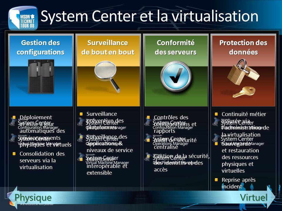 System Center et la virtualisation Déploiement et mise à jour automatiques des environnements physiques et virtuels Consolidation des serveurs via la
