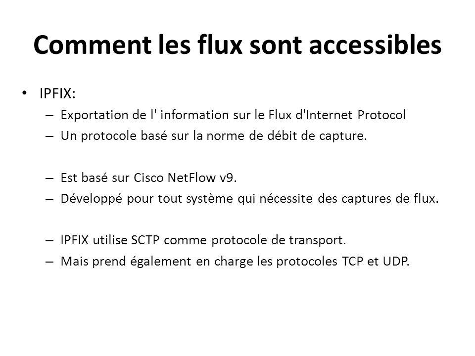 Comment les flux sont accessibles IPFIX: – Exportation de l' information sur le Flux d'Internet Protocol – Un protocole basé sur la norme de débit de