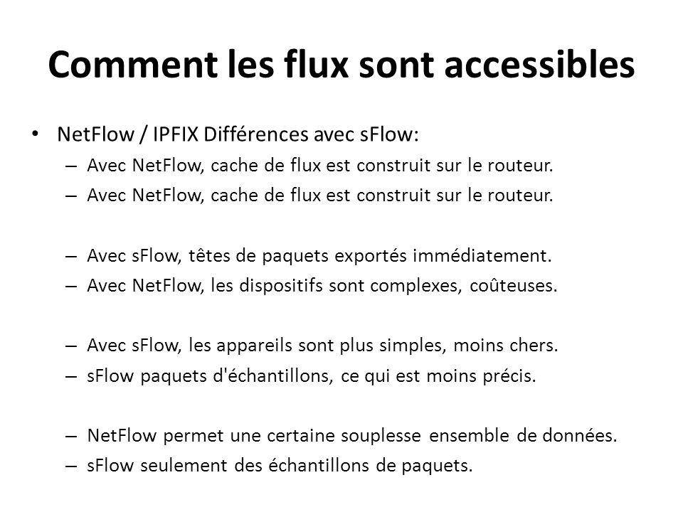 Comment les flux sont accessibles NetFlow / IPFIX Différences avec sFlow: – Avec NetFlow, cache de flux est construit sur le routeur. – Avec sFlow, tê