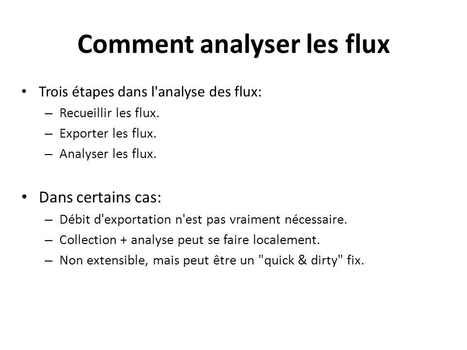 Trois étapes dans l'analyse des flux: – Recueillir les flux. – Exporter les flux. – Analyser les flux. Dans certains cas: – Débit d'exportation n'est