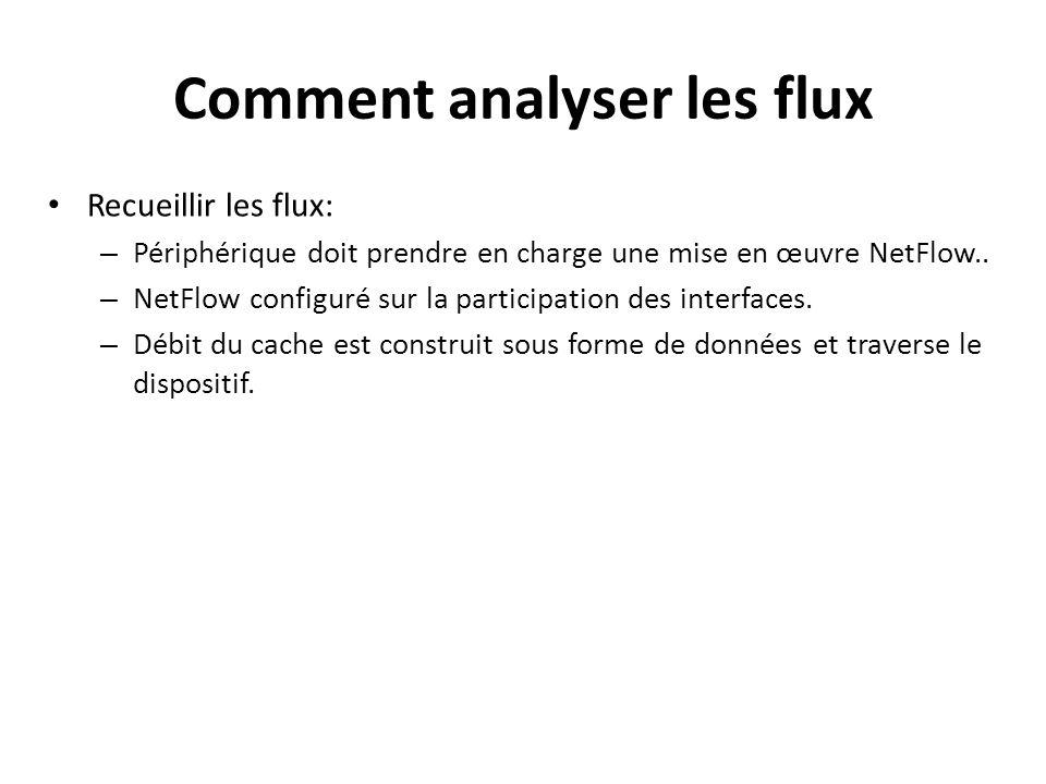 Comment analyser les flux Recueillir les flux: – Périphérique doit prendre en charge une mise en œuvre NetFlow.. – NetFlow configuré sur la participat