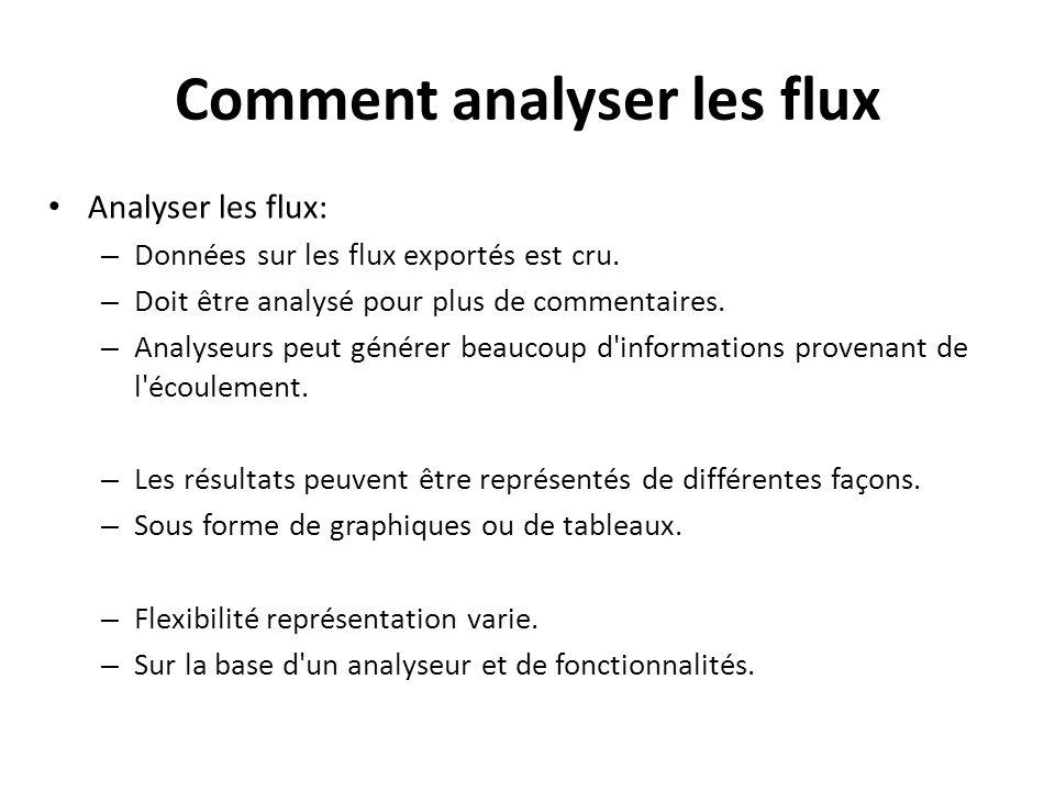 Comment analyser les flux Analyser les flux: – Données sur les flux exportés est cru. – Doit être analysé pour plus de commentaires. – Analyseurs peut