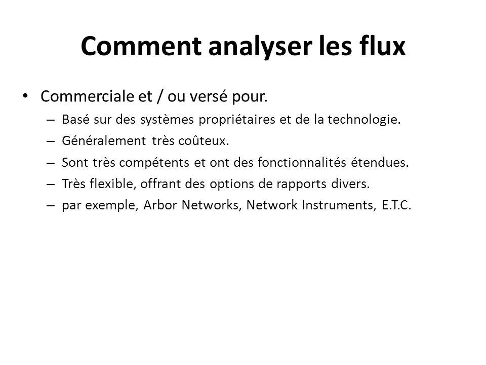 Comment analyser les flux Commerciale et / ou versé pour. – Basé sur des systèmes propriétaires et de la technologie. – Généralement très coûteux. – S