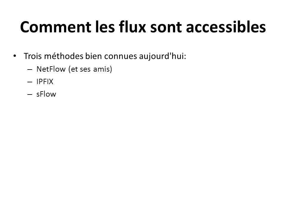 Trois méthodes bien connues aujourd'hui: – NetFlow (et ses amis) – IPFIX – sFlow