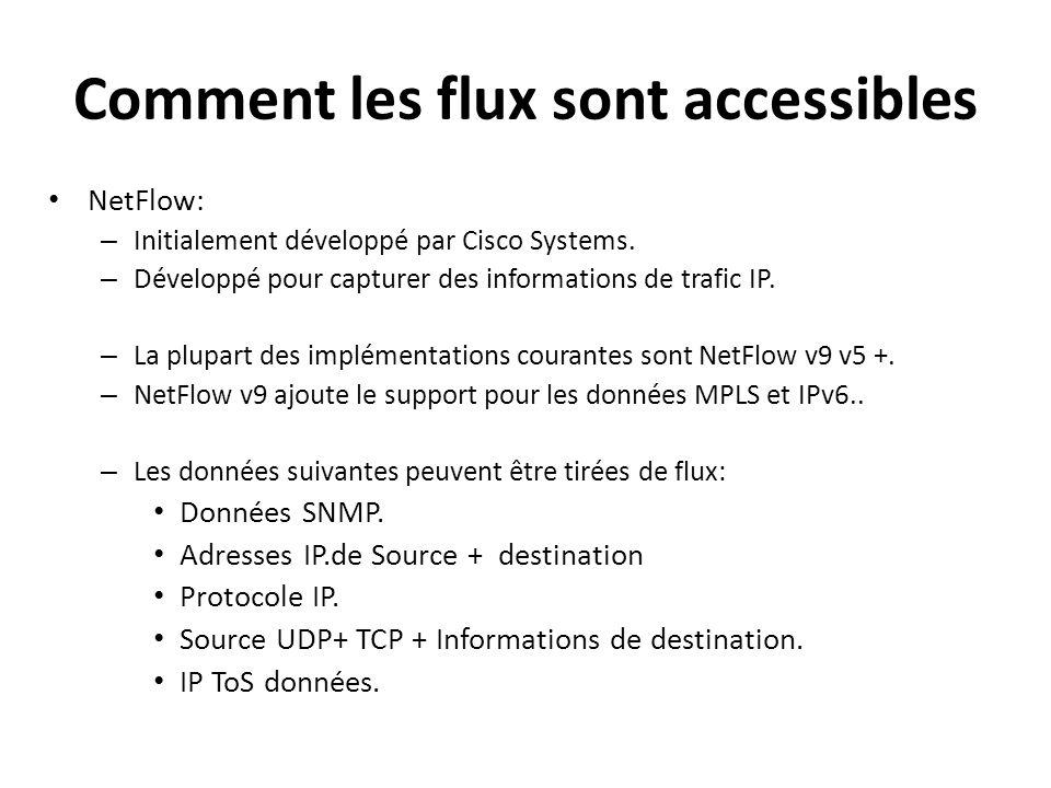 Comment les flux sont accessibles NetFlow: – Initialement développé par Cisco Systems. – Développé pour capturer des informations de trafic IP. – La p