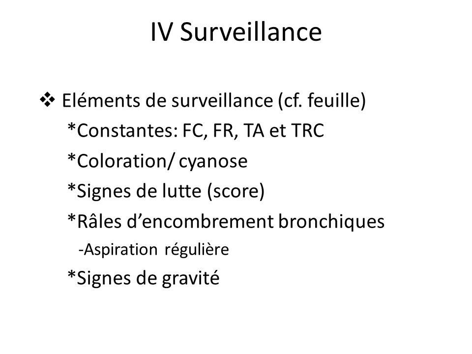 IV Surveillance Eléments de surveillance (cf. feuille) *Constantes: FC, FR, TA et TRC *Coloration/ cyanose *Signes de lutte (score) *Râles dencombreme