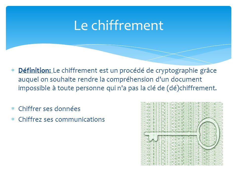 Définition: Le chiffrement est un procédé de cryptographie grâce auquel on souhaite rendre la compréhension d'un document impossible à toute personne