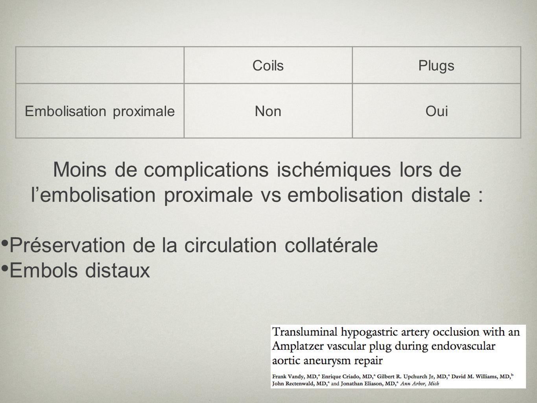 CoilsPlugs Embolisation proximaleNonOui Moins de complications ischémiques lors de lembolisation proximale vs embolisation distale : Préservation de l