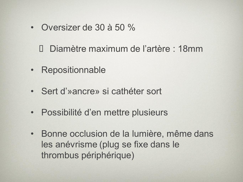 Oversizer de 30 à 50 % Diamètre maximum de lartère : 18mm Repositionnable Sert d»ancre» si cathéter sort Possibilité den mettre plusieurs Bonne occlus