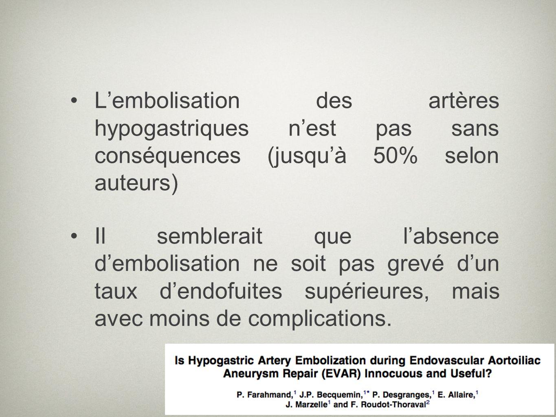 Lembolisation des artères hypogastriques nest pas sans conséquences (jusquà 50% selon auteurs) Il semblerait que labsence dembolisation ne soit pas gr