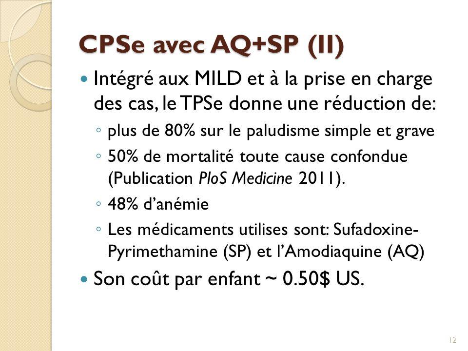CPSe avec AQ+SP (II) Intégré aux MILD et à la prise en charge des cas, le TPSe donne une réduction de: plus de 80% sur le paludisme simple et grave 50