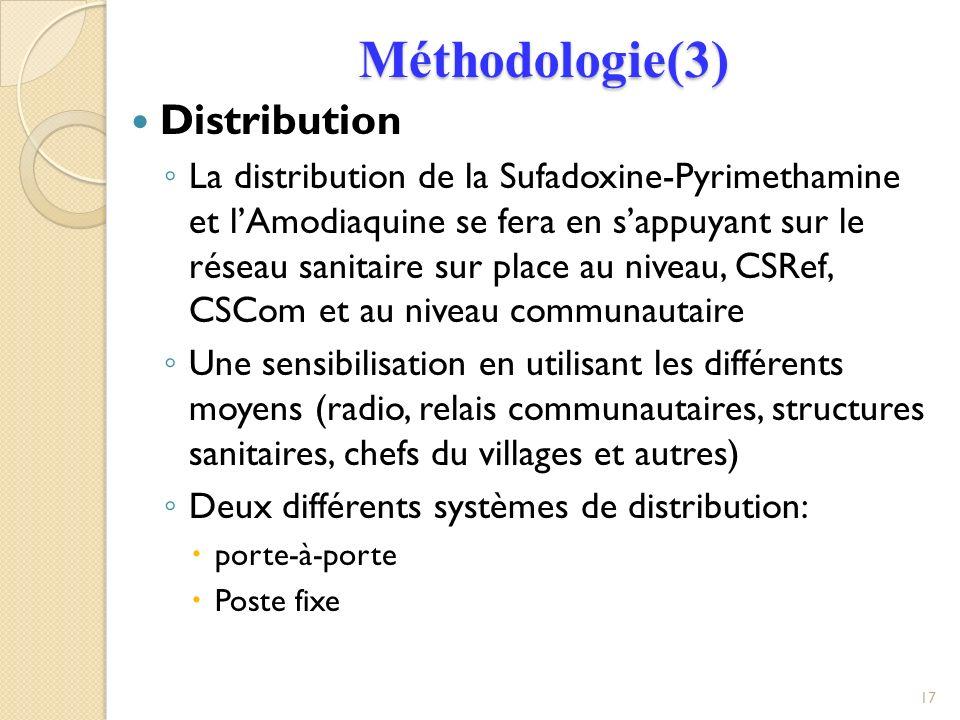 Méthodologie(3) Distribution La distribution de la Sufadoxine-Pyrimethamine et lAmodiaquine se fera en sappuyant sur le réseau sanitaire sur place au