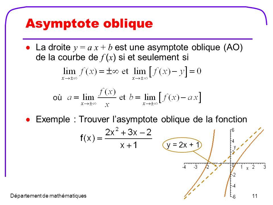 Asymptote oblique (Cas particulier) Soit la courbe f(x) définie par le quotient de deux polynômes On a y = ax + b est une asymptote oblique de la courbe de f(x) uniquement si le polynôme du numérateur est dun degré supérieur à celui du dénominateur.