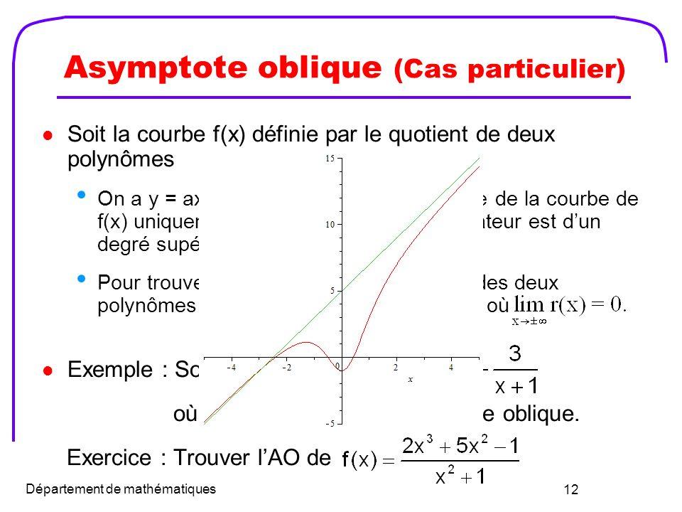 Asymptote oblique (Exemple) Déterminer, sil y a lieu, les asymptotes verticales, horizontales et obliques de Remarque : Lorsque, sil y a une asymptote horizontale, il ny a pas dasymptote oblique et vice et versa.