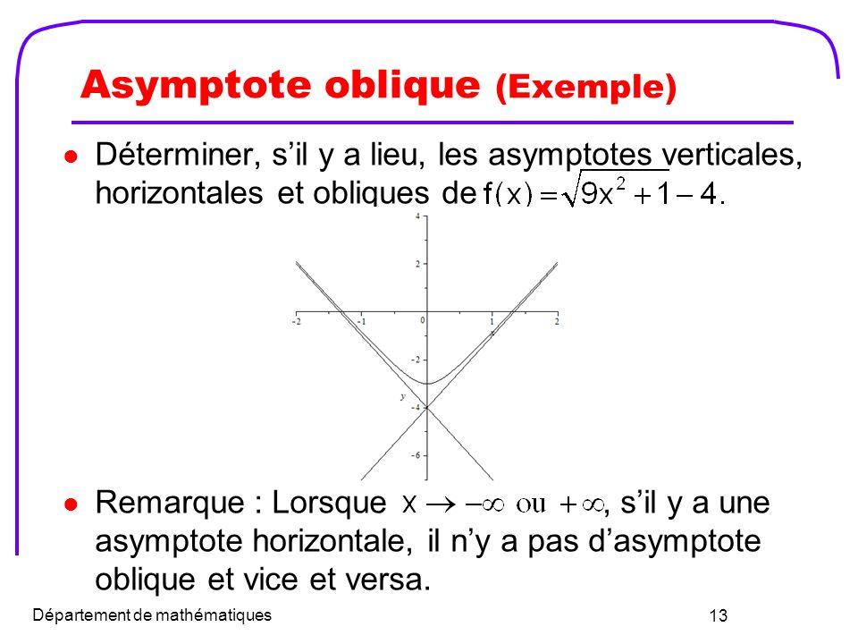 Déterminer, sil y a lieu, les asymptotes verticales, horizontales et obliques de 14 Exemple récapitulatif Département de mathématiques